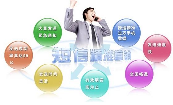 现在会员系统用短信营销怎么样?