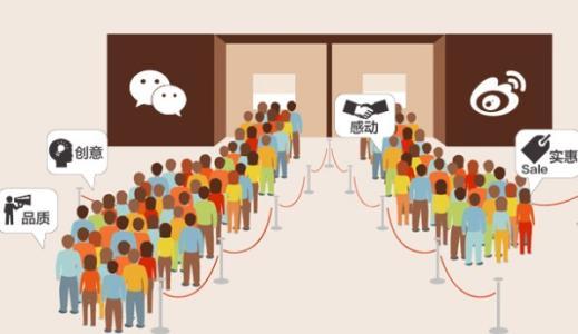 商家做会员营销活动,应该注意哪些地方?